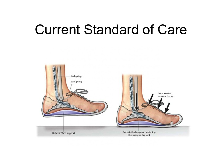 Current Standard of Care